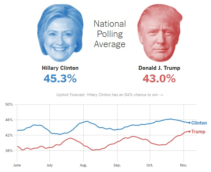 NYT(11月7日)